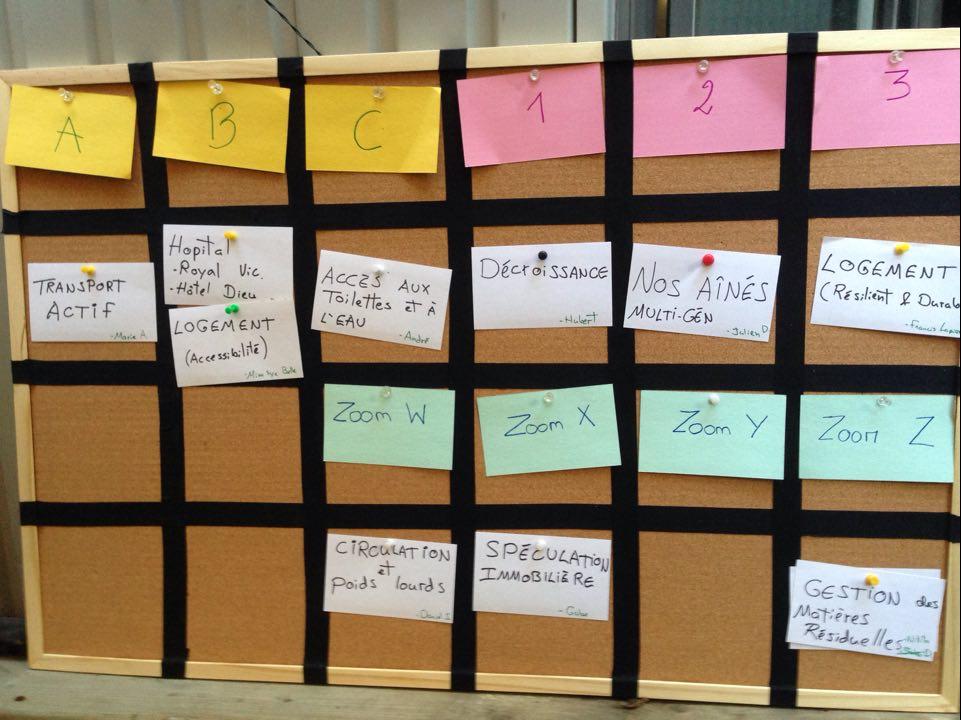 Tableau des thèmes 2020 - 2020's Theme Board